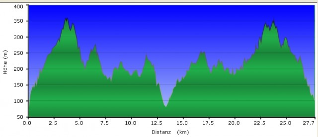 Höhenprofil Wandertag – Rheinsteig #12, GC1EKRZ