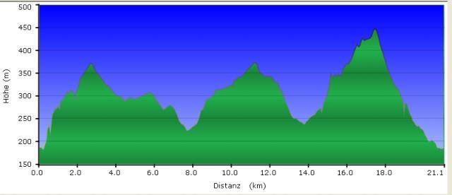 Höhenprofil Wandern Rund um Eppstein, GC3K9X1